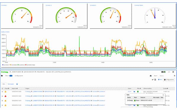 Gestione-allarmi_industria 4.0